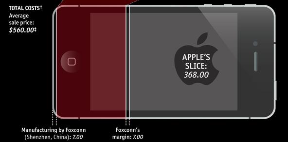 Capture d'écran 2011-08-12 à 12.30.37