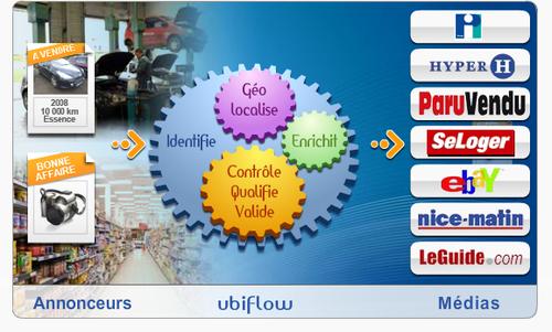 Connaissez-vous Antoine Krier ? La multidiffusion devient la règle sur l'Internet...